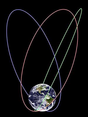 El avance del perihelio de una órbita celeste, sirvió -en el caso de Mercurio- para confirmar la Relatividad General.
