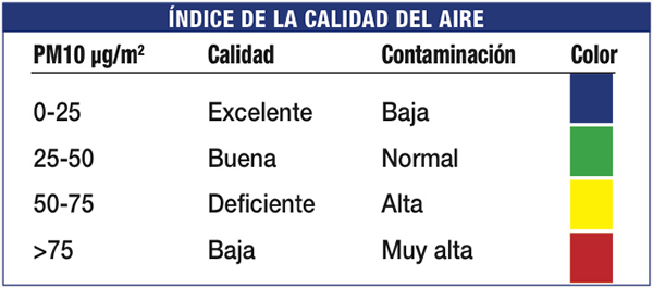 calidad-aire