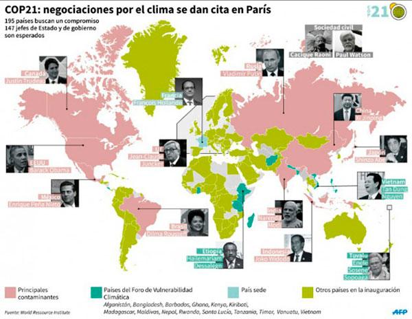 cumbre-mapa-cop21